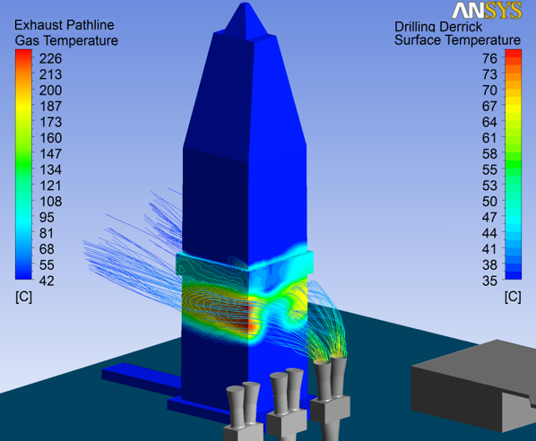 Davis Gas Turbine Exhaust Cooling